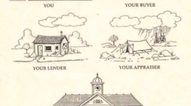Please be realistic about your property value